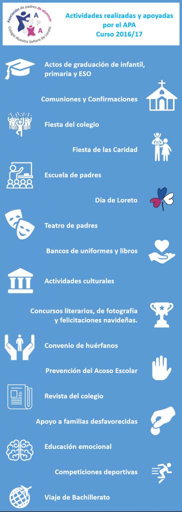 APA Loreto - 2016-17